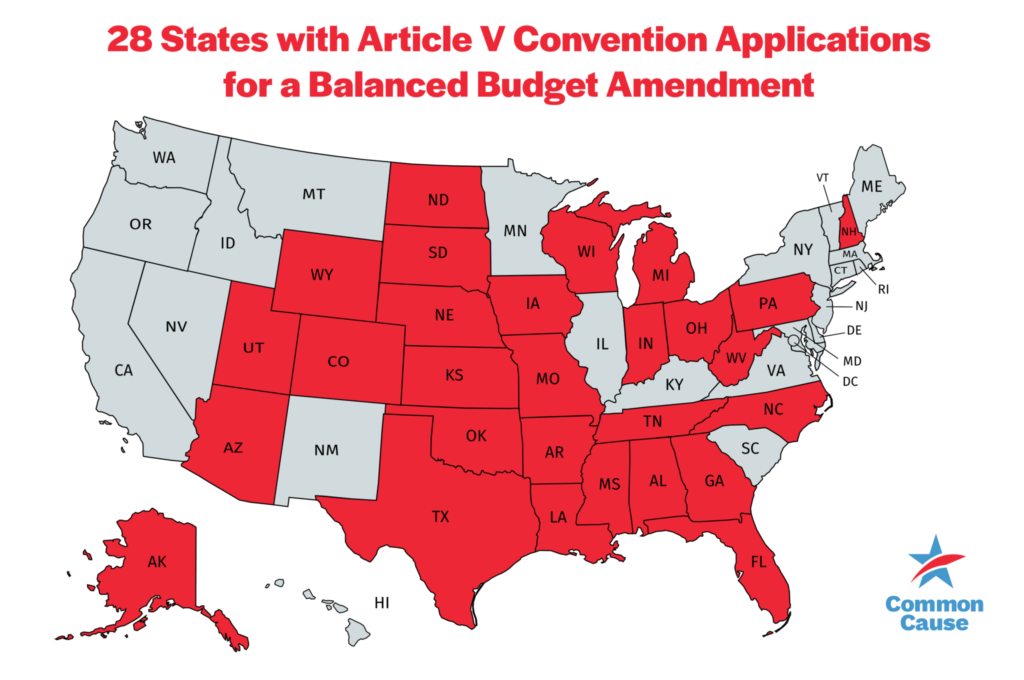 Us constitution threatened as article v convention movement nears had those four states not rescinded their applications bba convention proponents would be at 32 states just two away from reaching the 34 state goal malvernweather Choice Image