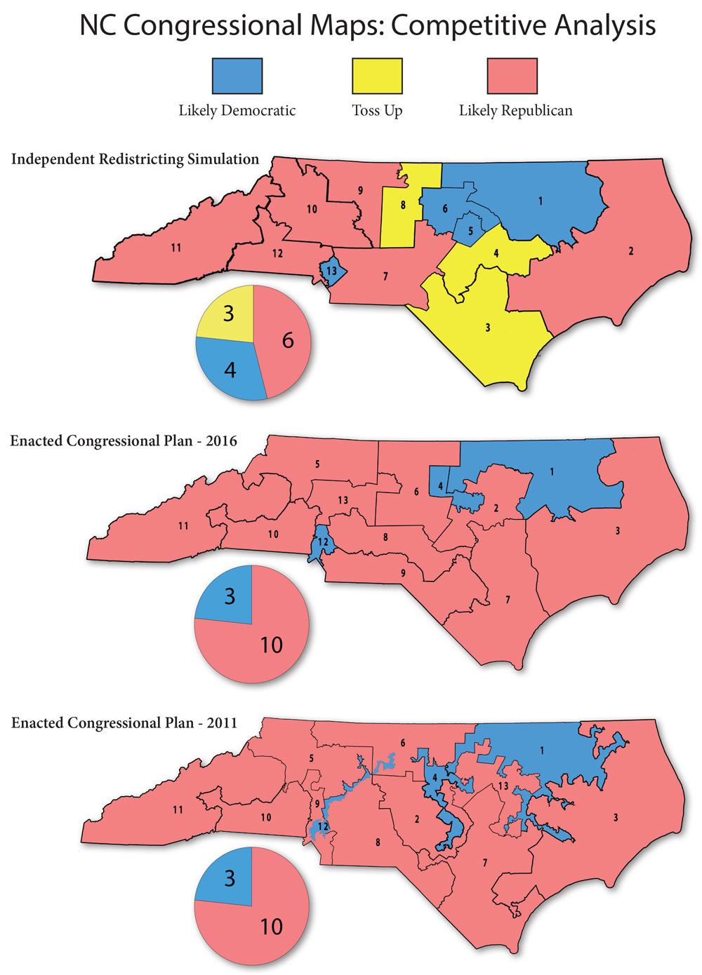 Retired Judges Unveil New Nc Congressional Map Common Cause North Carolina