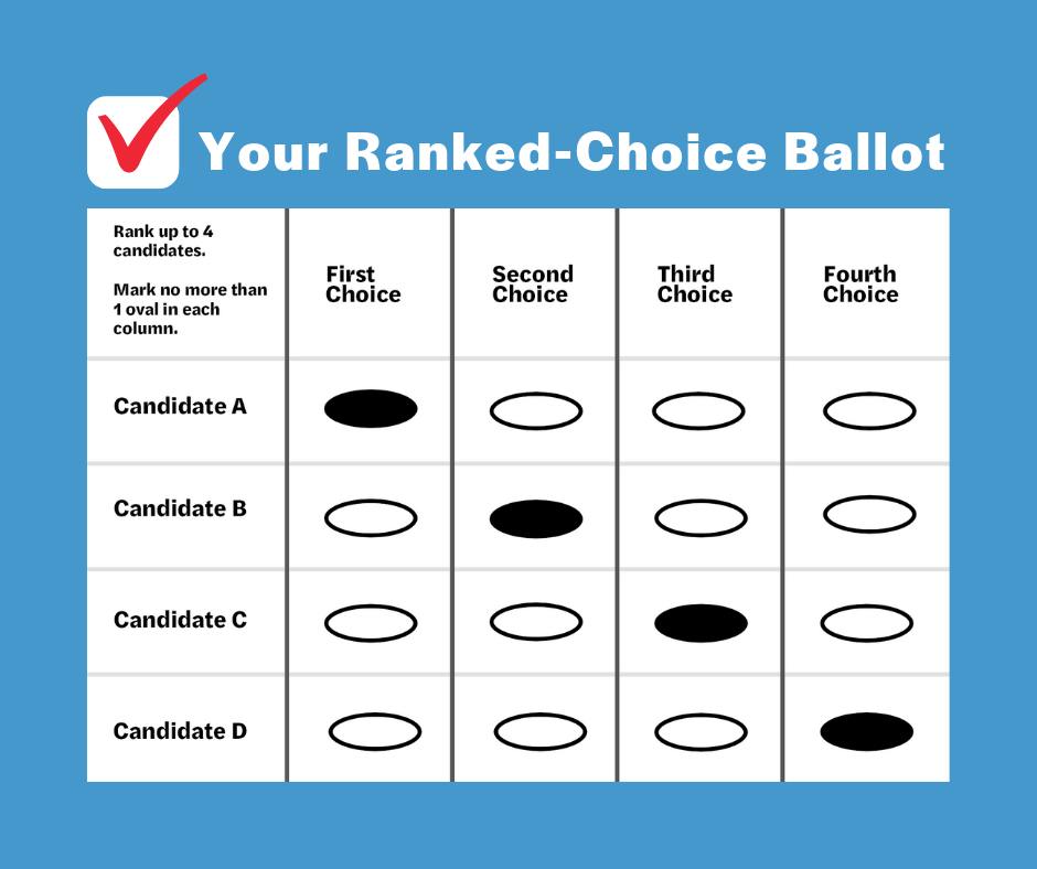 https://www.commoncause.org/wp-content/uploads/2019/08/Your-RCV-Ballot-1.png